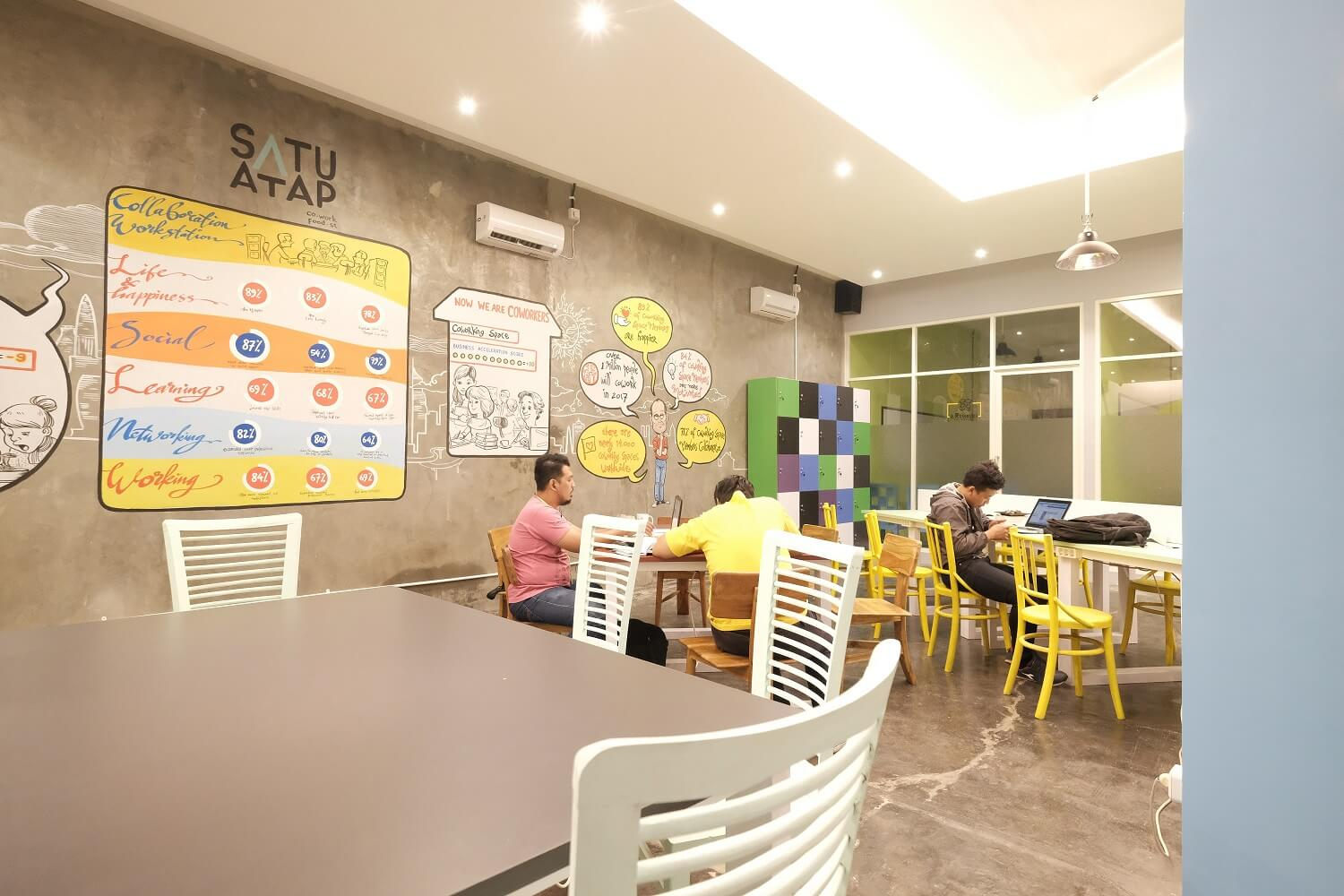 satu-atap-coworking-space-food-station-virtual-office-surabaya-1